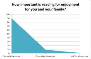 reading-for-enjoyment